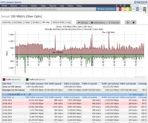 Bandwidth_monitoring_r2209