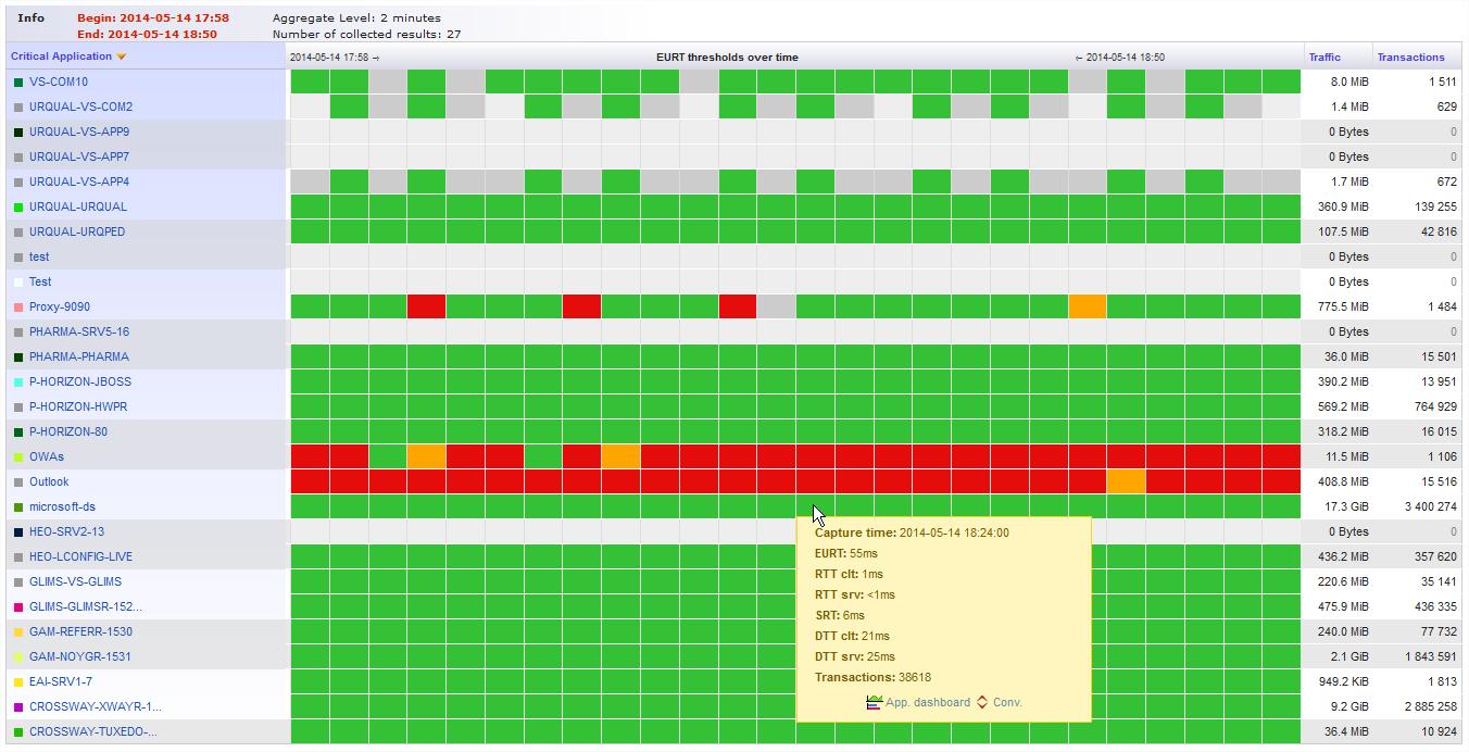 Audit_performance_applicative