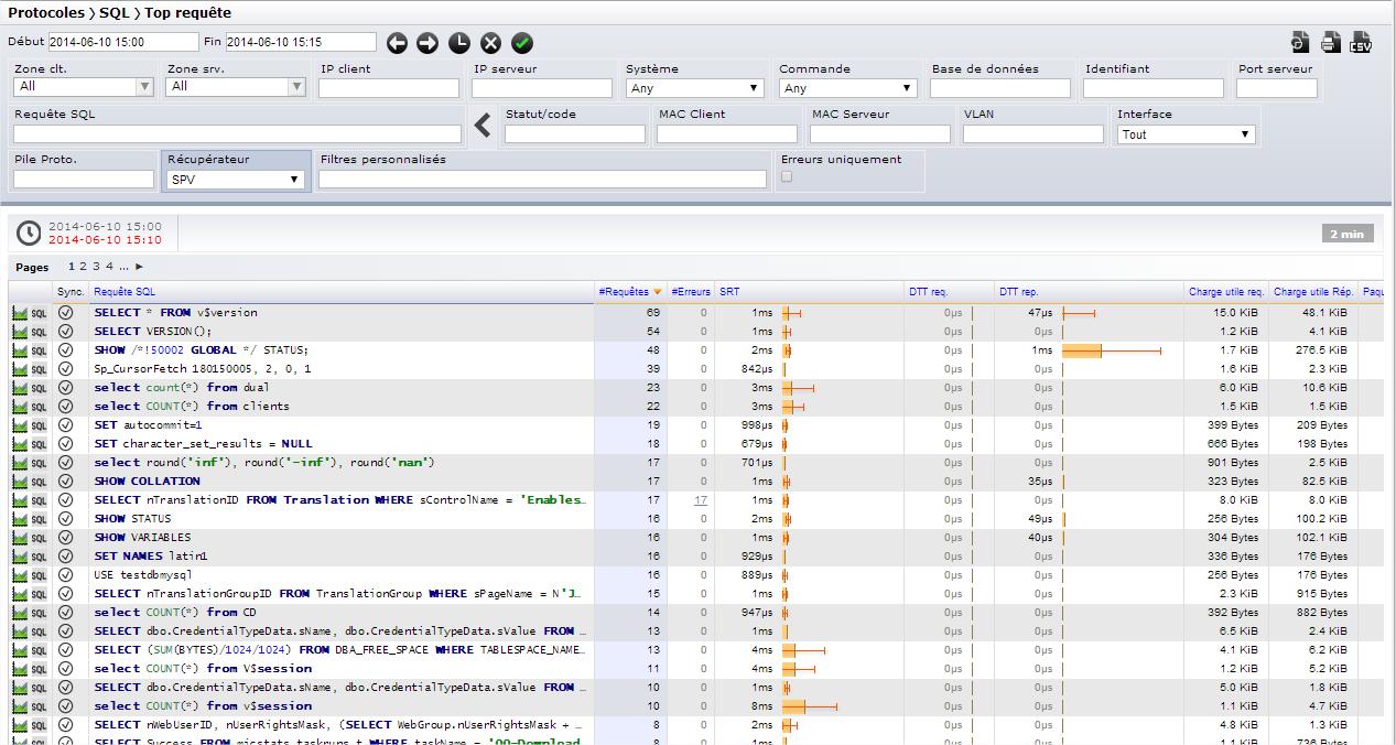 Audit_performance_vision(2)