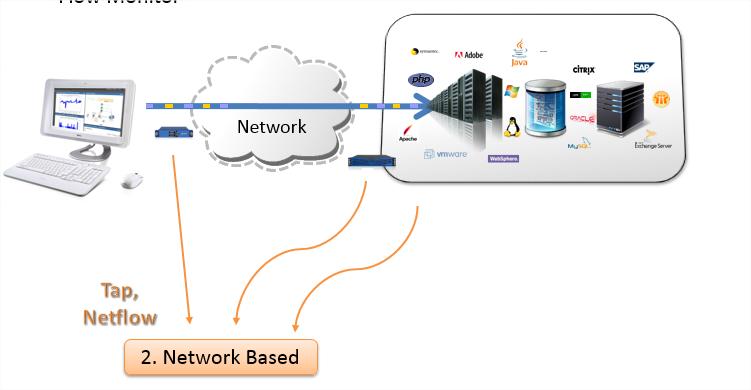 métrologie_réseau_2