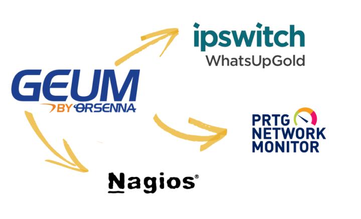 GEUM s'intègre avec WhatsUp Gold et PRTG